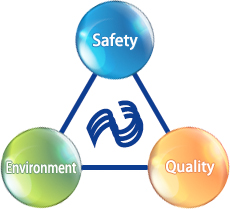 Environment Safety Quality